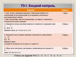 УЭ-1. Входной контроль. Ответы на задания УЭ-1:1– б; 2– г; 3– а; 4– б
