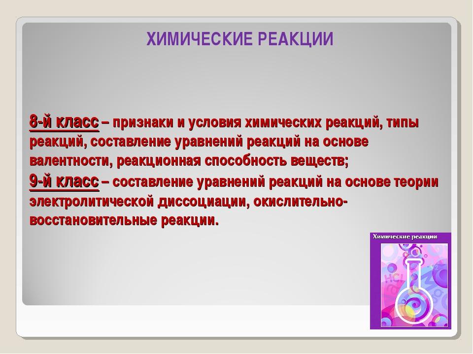 8-й класс – признаки и условия химических реакций, типы реакций, составление...