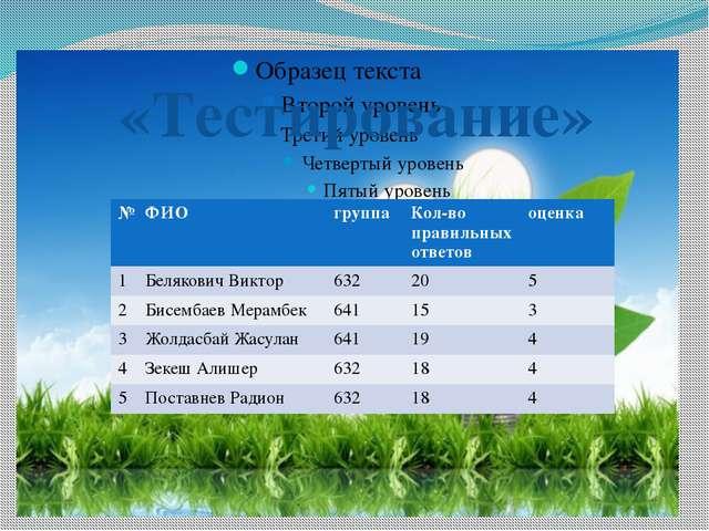 «Тестирование» № ФИО группа Кол-во правильных ответов оценка 1 БеляковичВикто...