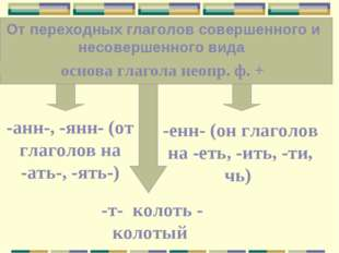 От переходных глаголов совершенного и несовершенного вида основа глагола неоп