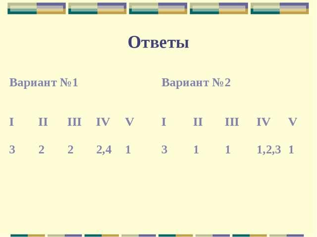 Ответы Вариант №1 IIIIIIIVV 3222,41