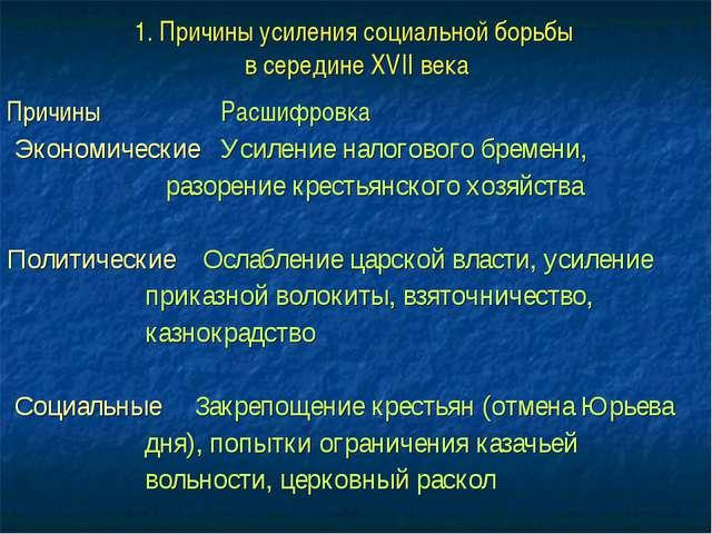 1. Причины усиления социальной борьбы в середине XVII века Причины Расшифровк...