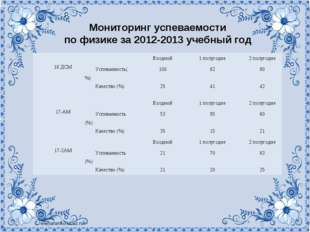 Мониторинг успеваемости по физике за 2012-2013 учебный год 16 ДСМВходной1