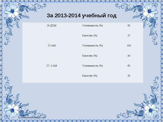 За 2013-2014 учебный год 26 ДСМУспеваемость (%)85 Качество (%)37 27-АМУ...