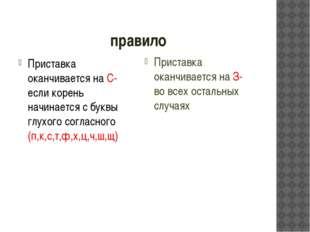 правило Приставка оканчивается на С- если корень начинается с буквы глухого с