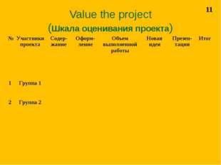 Value the project (Шкала оценивания проекта) 11 № Участники проекта Содер-жан