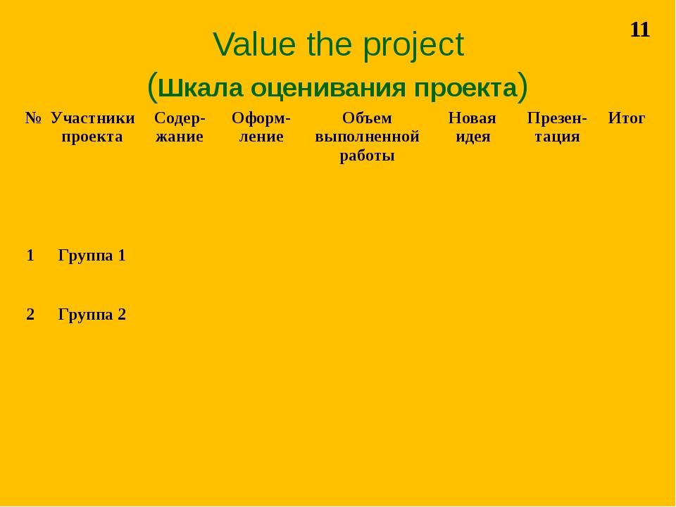 Value the project (Шкала оценивания проекта) 11 № Участники проекта Содер-жан...