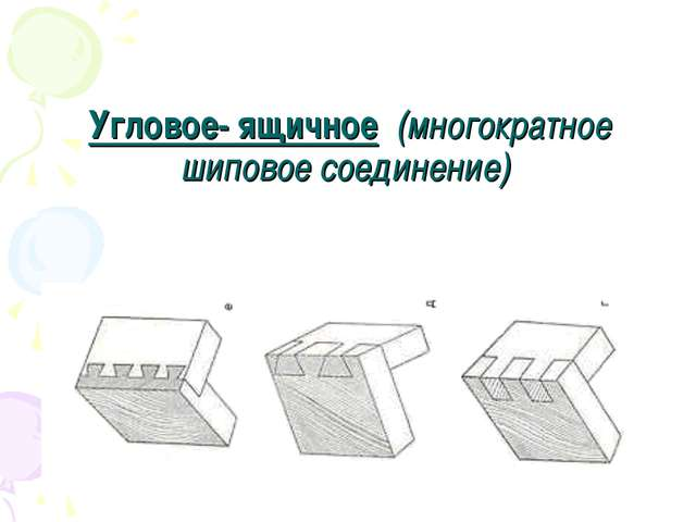 Угловое- ящичное (многократное шиповое соединение)