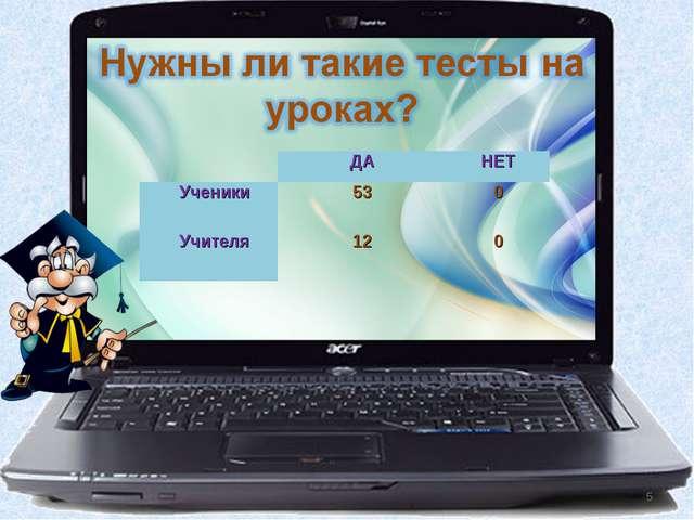 * ДАНЕТ Ученики530 Учителя120