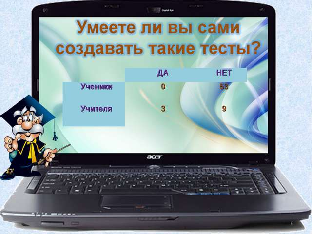 * ДАНЕТ Ученики053 Учителя39