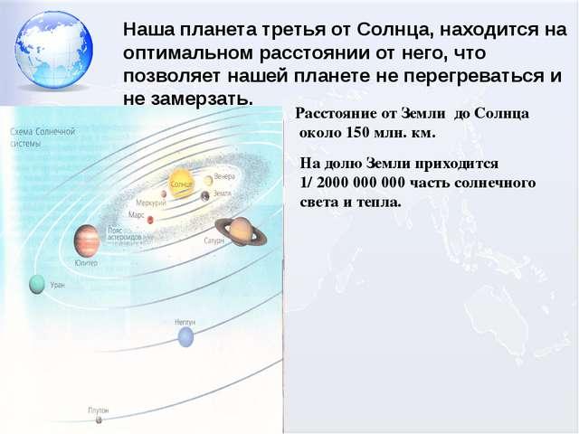 Расстояние от Земли до Солнца около 150 млн. км. На долю Земли приходится 1/...