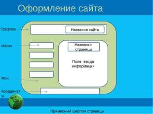 Оформление сайта Название сайта Поле ввода информации Название страницы Графи