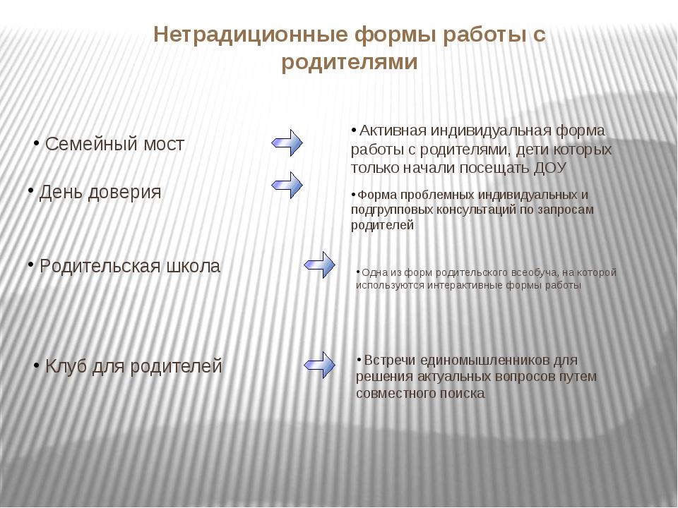 Нетрадиционные формы работы с родителями Клуб для родителей Семейный мост Род...