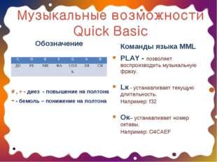 Обозначение Команды языка MML PLAY - позволяет воспроизводить музыкальную фра