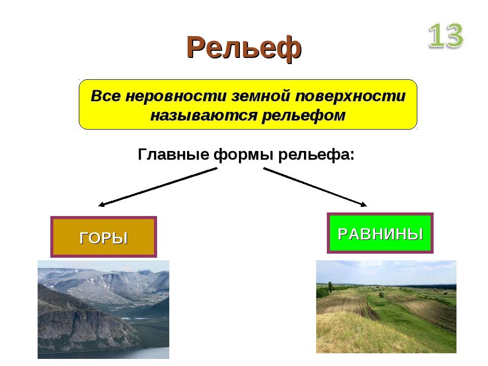 Рельеф Все неровности земной поверхности называются рельефом Главные формы ре...