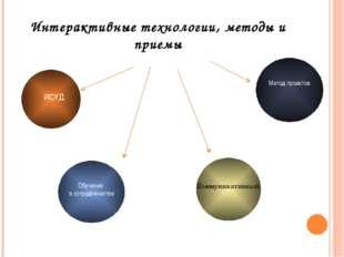 Интерактивные технологии, методы и приемы ИСУД Обучение в сотрудничестве Комм