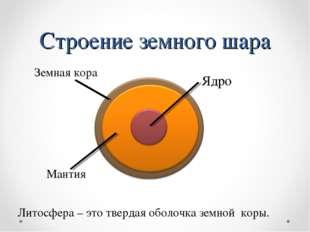Строение земного шара Ядро Мантия Земная кора Литосфера – это твердая оболочк