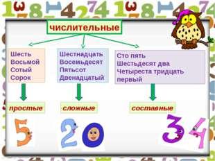 числительные Шесть Восьмой Сотый Сорок Шестнадцать Восемьдесят Пятьсот Двенад