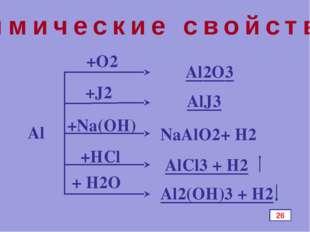 Химические свойства Al +O2 Al2O3 +J2 AlJ3 +Na(OH) NaAlO2+ H2 +HCl AlCl3 + H2