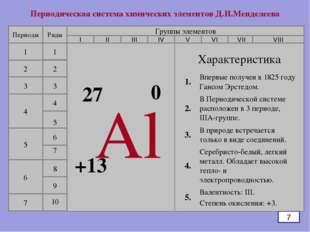 Периодическая система химических элементов Д.И.Менделеева Периоды 1 2 3 4 5