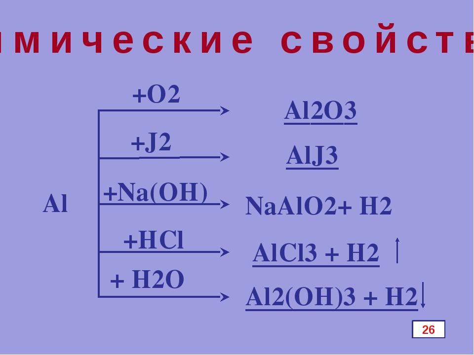 Химические свойства Al +O2 Al2O3 +J2 AlJ3 +Na(OH) NaAlO2+ H2 +HCl AlCl3 + H2...