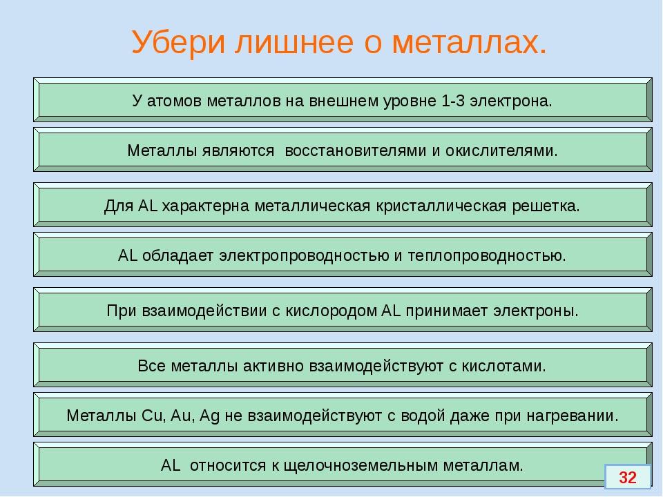 Металлы Сu, Au, Ag не взаимодействуют с водой даже при нагревании. Металлы об...
