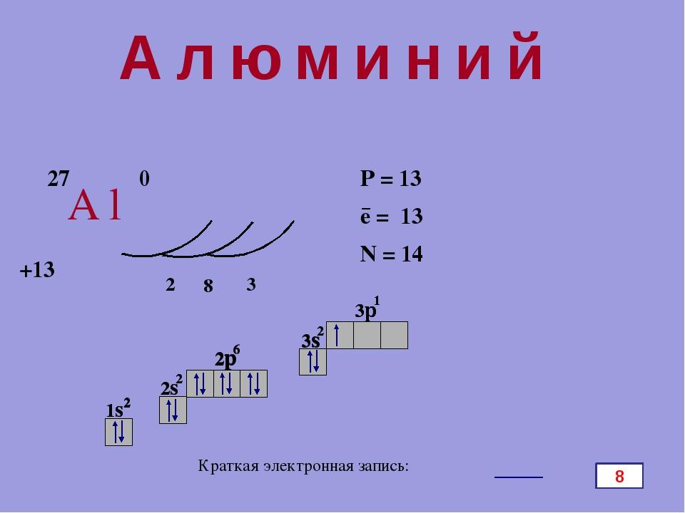 Алюминий Al 27 +13 0 2 8 3 P = 13 e = 13 N = 14 − Краткая электронная запись:...