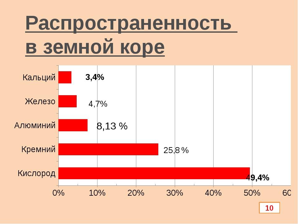 Распространенность в земной коре 25,8 % 49,4% 4,7% 3,4% 10