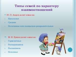 Типы семей по характеру взаимоотношений Ю. П. Азаров делит семьи на: Идеальны