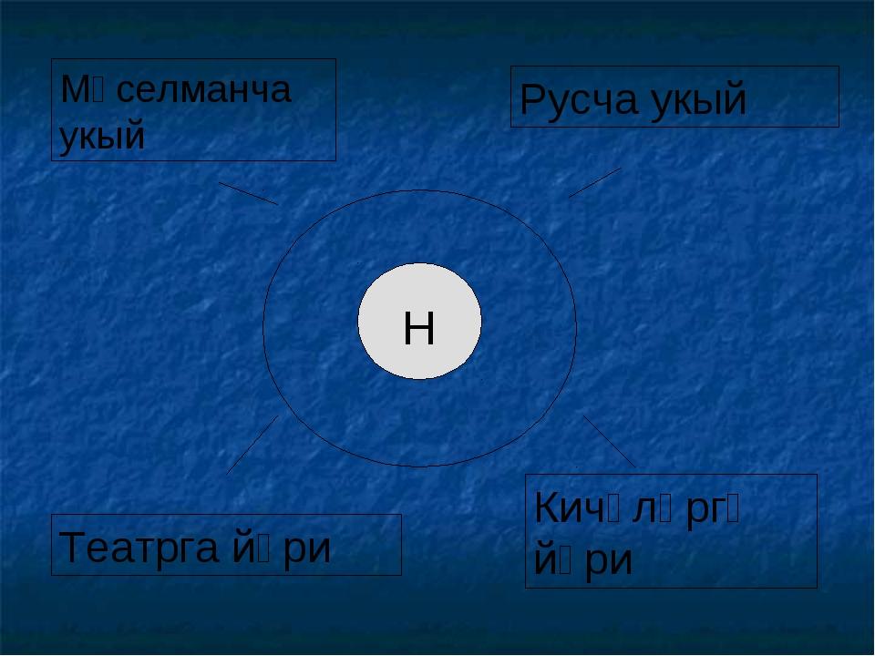Н Русча укый Мөселманча укый Кичәләргә йөри Театрга йөри