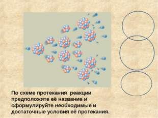 По схеме протекания реакции предположите её название и сформулируйте необходи