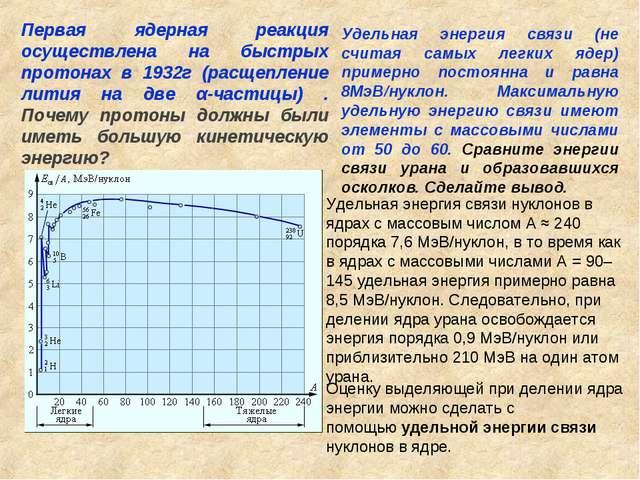 Удельная энергия связи (не считая самых легких ядер) примерно постоянна и рав...