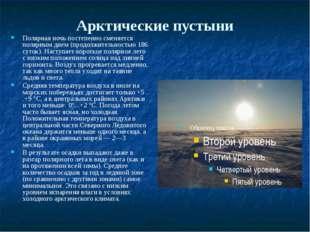 Арктические пустыни Полярная ночь постепенно сменяется полярным днем (продолж