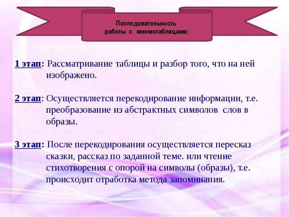 1 этап: Рассматривание таблицы и разбор того, что на ней изображено. 2 этап:...