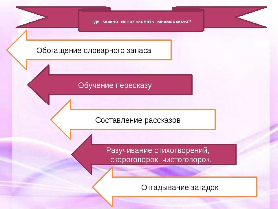 Где можно использовать мнемосхемы? Обогащение словарного запаса Обучение пер...
