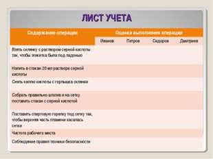 ЛИСТ УЧЕТА Содержание операцииОценка выполнения операции ИвановПетровСидо