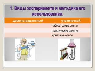 1. Виды эксперимента и методика его использования. демонстрационныйученическ