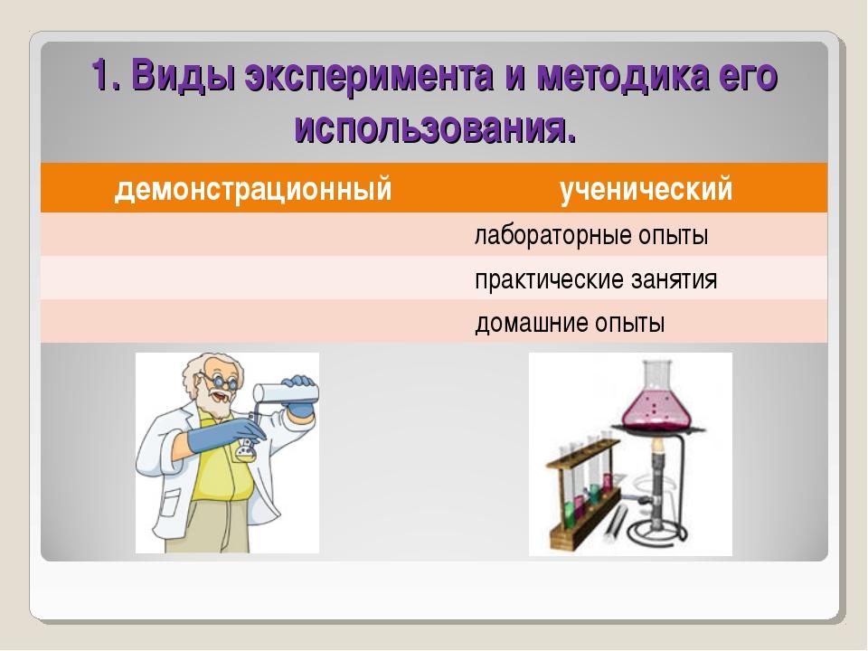 1. Виды эксперимента и методика его использования. демонстрационныйученическ...