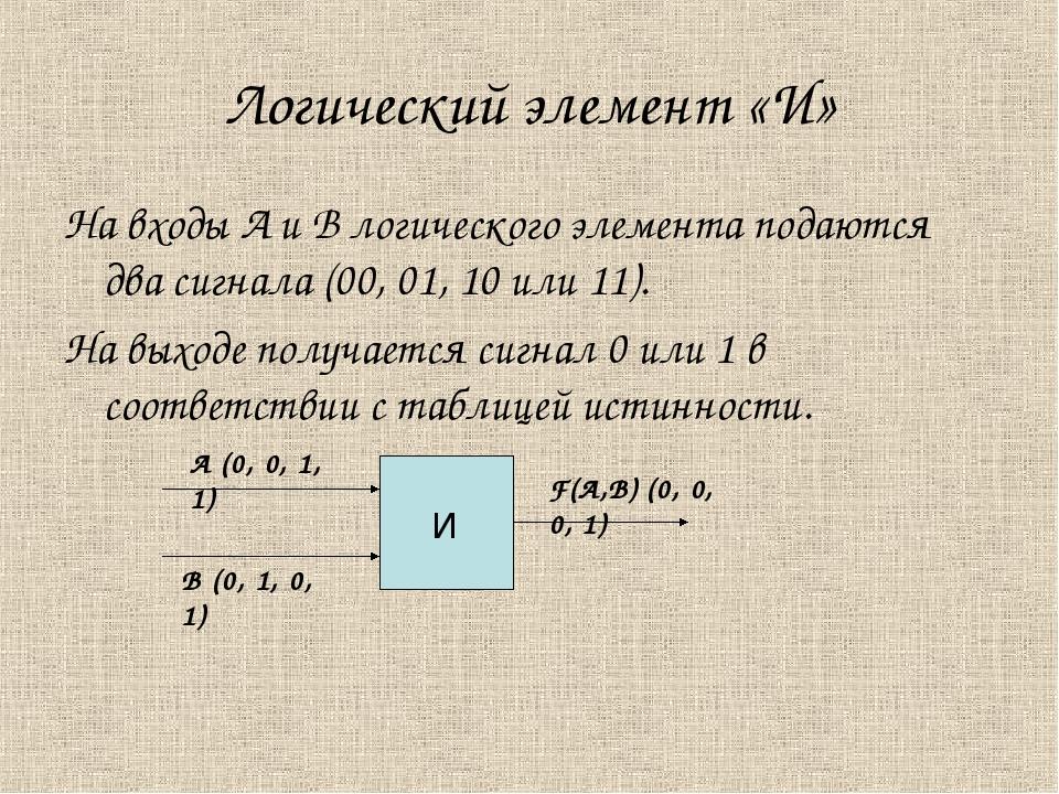 Логический элемент «И» На входы А и В логического элемента подаются два сигна...