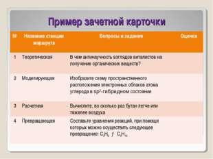 Пример зачетной карточки №Название станции маршрутаВопросы и заданияОценка
