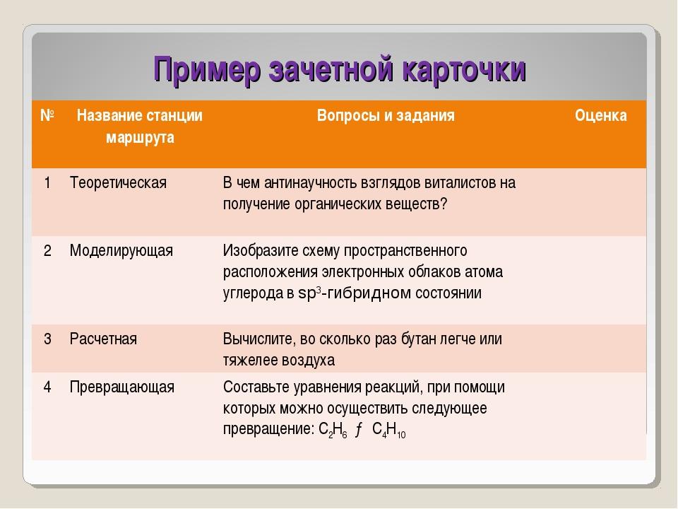Пример зачетной карточки №Название станции маршрутаВопросы и заданияОценка...