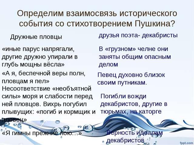 Определим взаимосвязь исторического события со стихотворением Пушкина? Дружны...