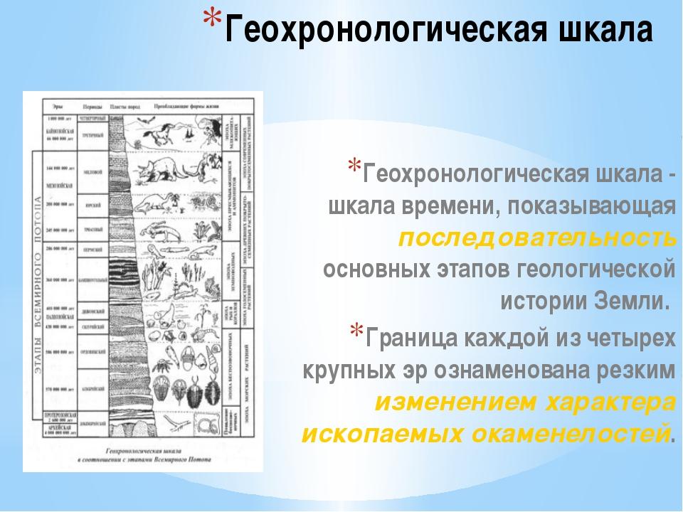 Геохронологическая шкала Геохронологическая шкала - шкала времени, показывающ...