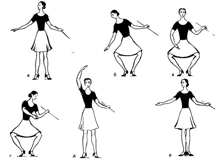 картинки с простыми движениями для танцев правилам, каждый