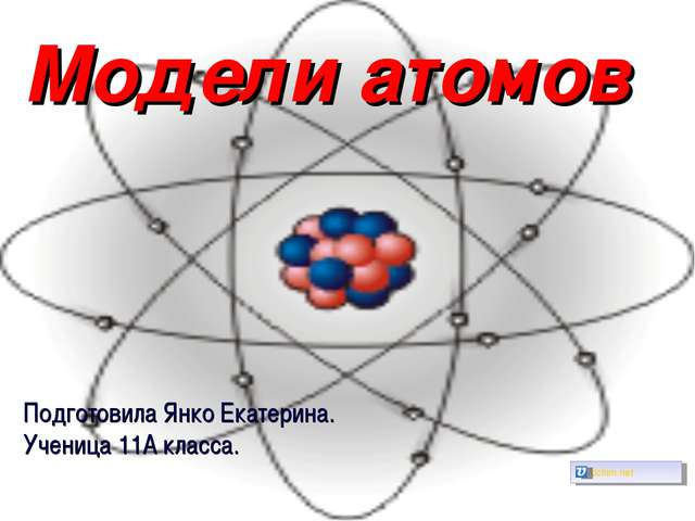 Модели атомов Подготовила Янко Екатерина. Ученица 11А класса.