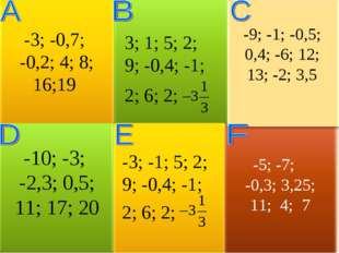 -3; -1; 5; 2; 9; -0,4; -1; 2; 6; 2; -5; -7; -0,3; 3,25; 11; 4; 7 3; 1; 5; 2;