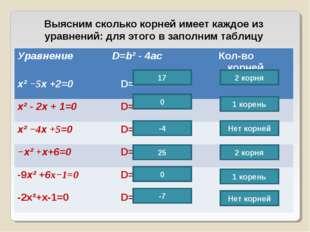 Выясним сколько корней имеет каждое из уравнений: для этого в заполним таблиц