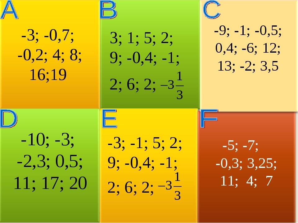 -3; -1; 5; 2; 9; -0,4; -1; 2; 6; 2; -5; -7; -0,3; 3,25; 11; 4; 7 3; 1; 5; 2;...