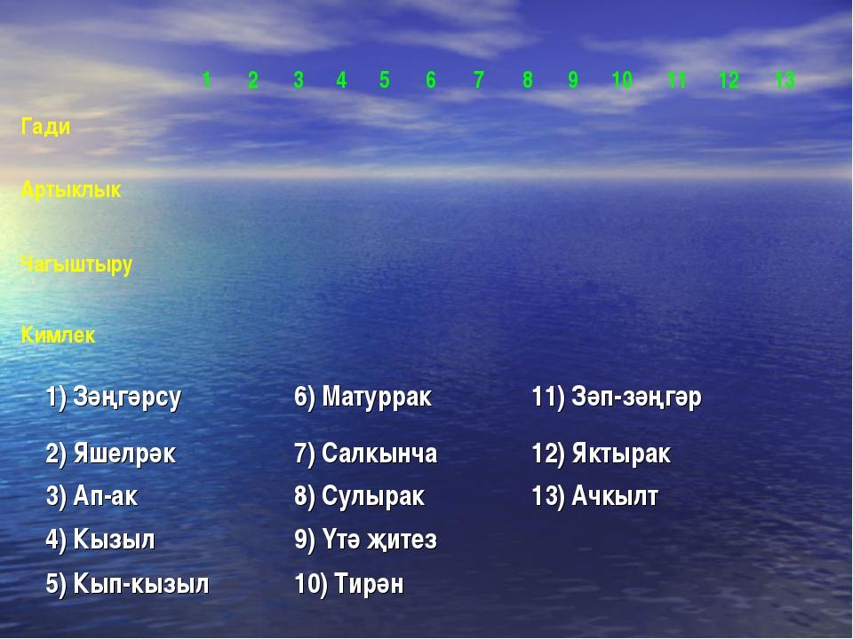 1 2 3 4 5 6 7 8 9 10 11 12 13 Гади Артыклык...