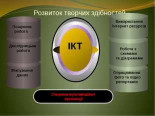Розвиток творчих здібностей Робота з схемами та діаграмами ІКТ Створення муль